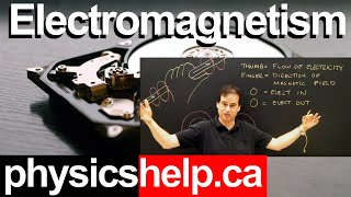 Electromagnetism Left or Right Hand Rules for Conductors Physics Lesson
