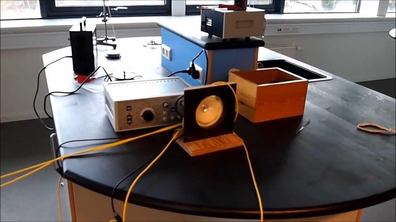 inteferens for lydbølger