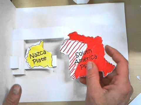 Pop Up Book Nazca Plate Subduction Part 5