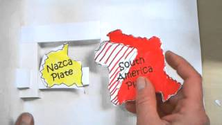 Pop Up Book Nazca Plate Subduction Part 5