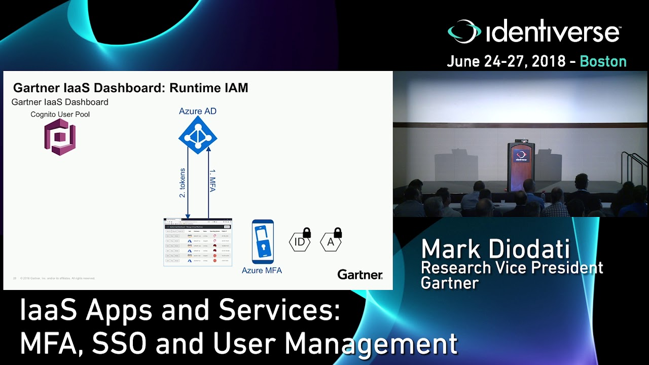 6/25 Building MFA/SSO into Your IaaS Services and Apps | Identiverse 2018