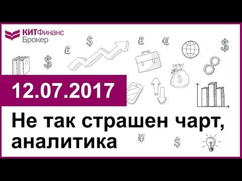Не так страшен чарт, аналитика - 12.07.2017; 16:00 (мск)