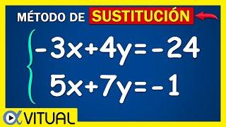 Sistema de ecuaciones de 2x2 método de sustitución ejemplo 3