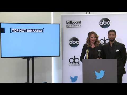 Chrissy Teigen Announces Top Hot 100 Artist Finalists - BBMA Nominations 2015