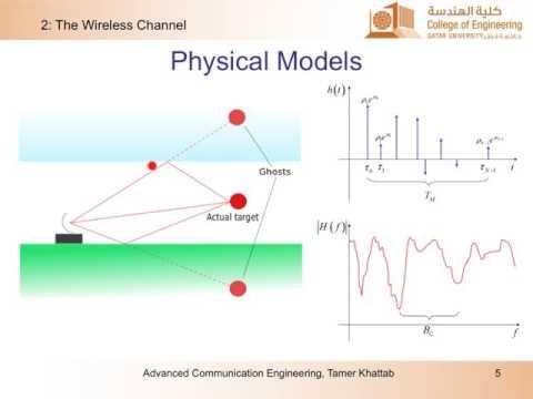 ELEC556-L3: Wireless Channel - II