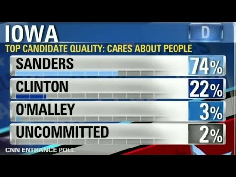 Iowa Caucuses: Why the Democrat race is so close