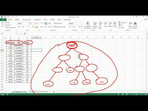 CART Regression Trees Algorithm - Excel part 1