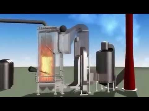 Nguyên lý Lò hơi công nghiệp