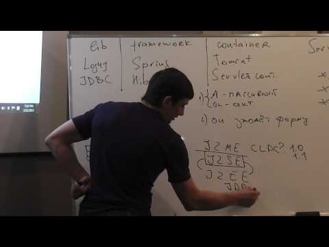 Java Junior February: Servlet API/JSP. Лекция #11 (Часть 1)