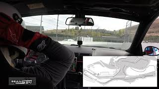 Sonoma Raceway - Beginner's Guide