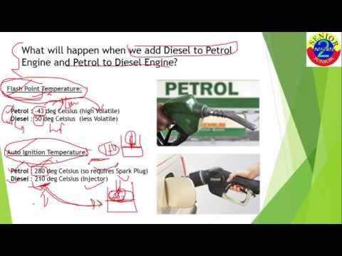 """What will Happen when we add """"Diesel to Petrol Engine"""" and """"Petrol to Diesel Engine"""""""