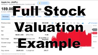 How to Calculate Intrinsic Value (Apple Stock Example)