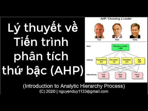 [GIS Ứng dụng] Lý thuyết Tiến trình phân tích thứ bậc (Introduction to Analytic Hierarchy Process)