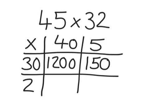 2 Digit Multiplication - Grid method