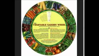 Clyde's Garden Planner & Vegetable, Herb, And Perennial Garden Wheels