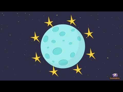 Bagai Bulan Dipagar Bintang Youtube