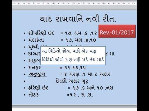 Gujarati Vyakaran Chhand Pdf