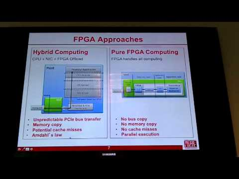 A Low-Latency Library in FPGA Hardware for High-Frequency Trading