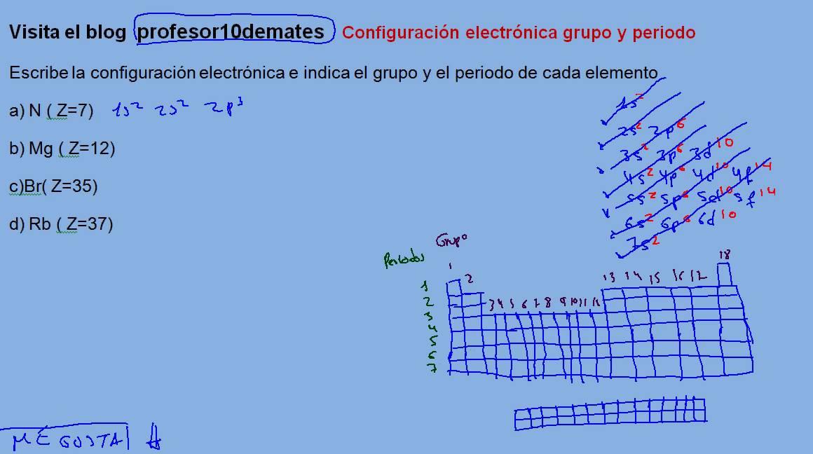 configuracin electrnica grupo y periodo 01 trucos