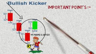 Stock market for beginners -Candlestick Analysis in Hindi - bullish kicker  (Part - 15)