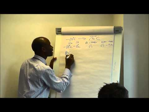 Principle of Food Technology Video 1