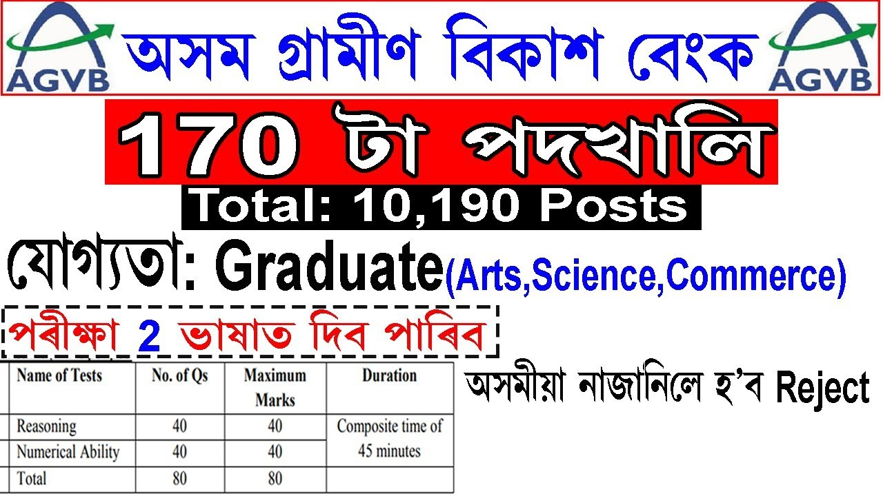 Assam Gramin Vikash Bank IBPS RRB Notification 2019 @Total 10,190 Posts