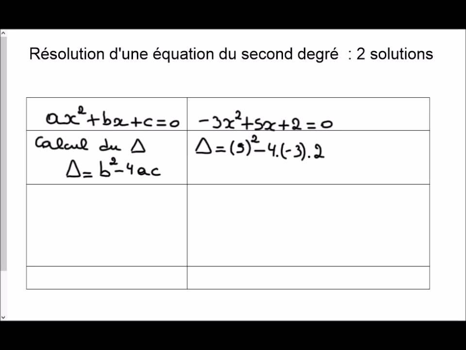Résolution d'une équation du second degré : 2 solutions ...