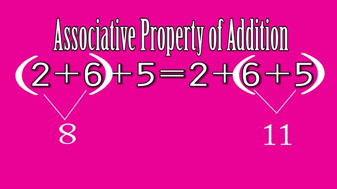 Associative Property of Addition - YouTube
