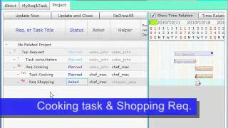 Chainofasker 2/3: How To Plan: Free Project Management Web App (640x480)