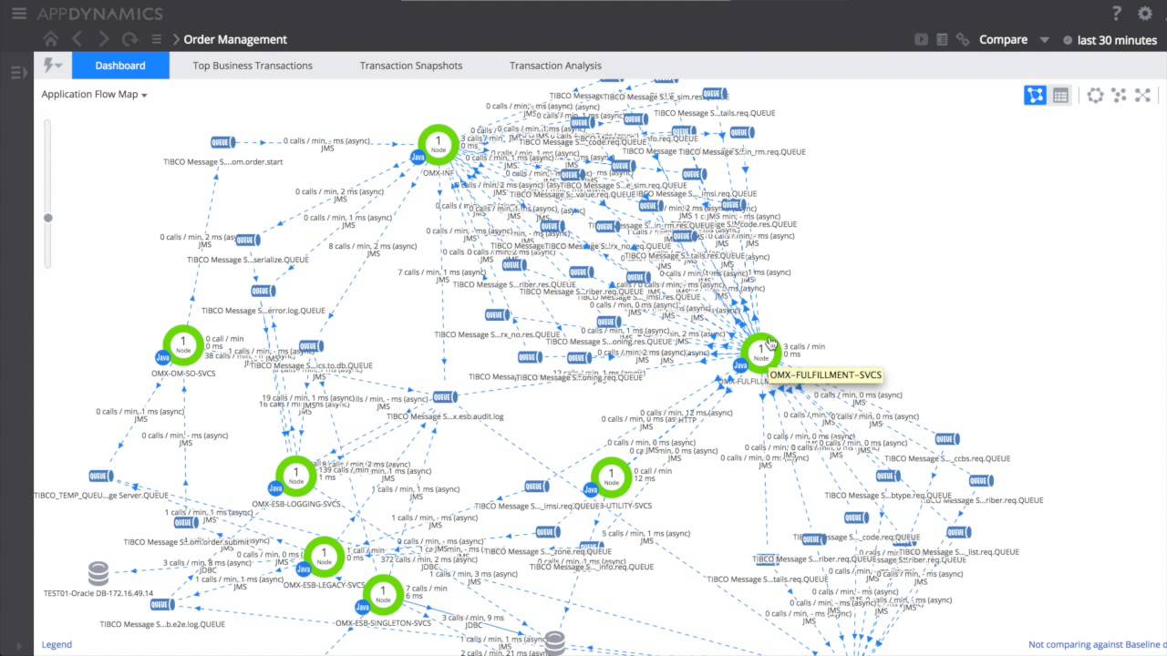 appdynamics monitor tibco businessevents businessworks