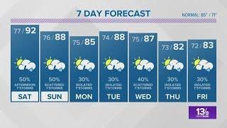 Virginian Pilot Weather on August 17