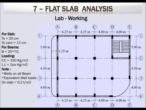 6 Moment Of Solid Slab And Flat Slab