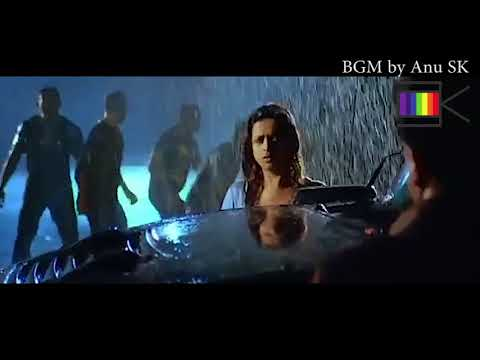 Background Music  by Anu SK _ Sagar Alias Jacky