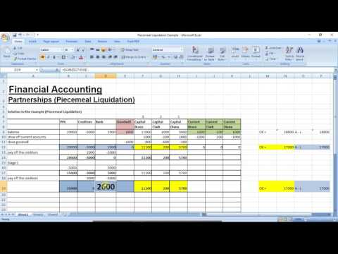 Financial Accounting Piecemeal Liquidation Example (Walkthrough)