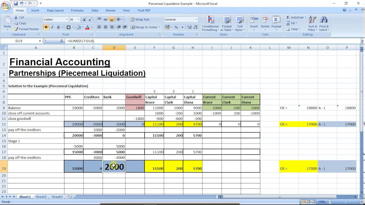 financial accounting piecemeal liquidation example  walkthrough