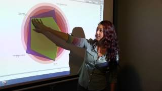 Chiropractic Software | Experience the Power of Your Radar Chart
