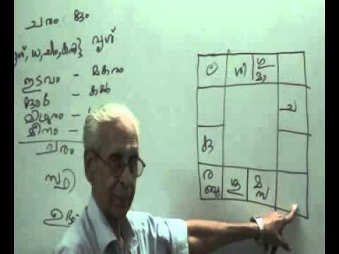 ASTROLOGY LESSONS MALAYALAM PDF