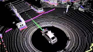 Visualization of LIDAR data