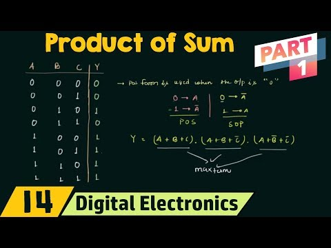 Product of Sums (Part 1) | POS Form