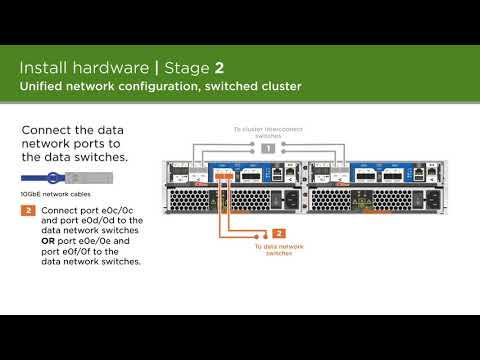 Lenovo DM3000H/DM5000H Storage Cabling