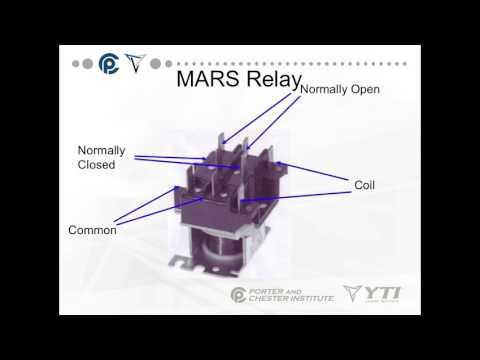 Mars Relays