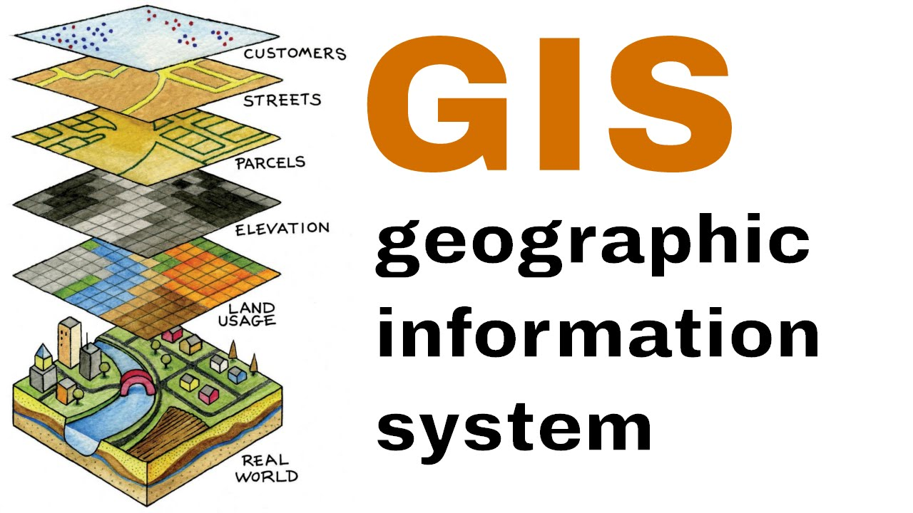 Gis Training What I Learned Youtube
