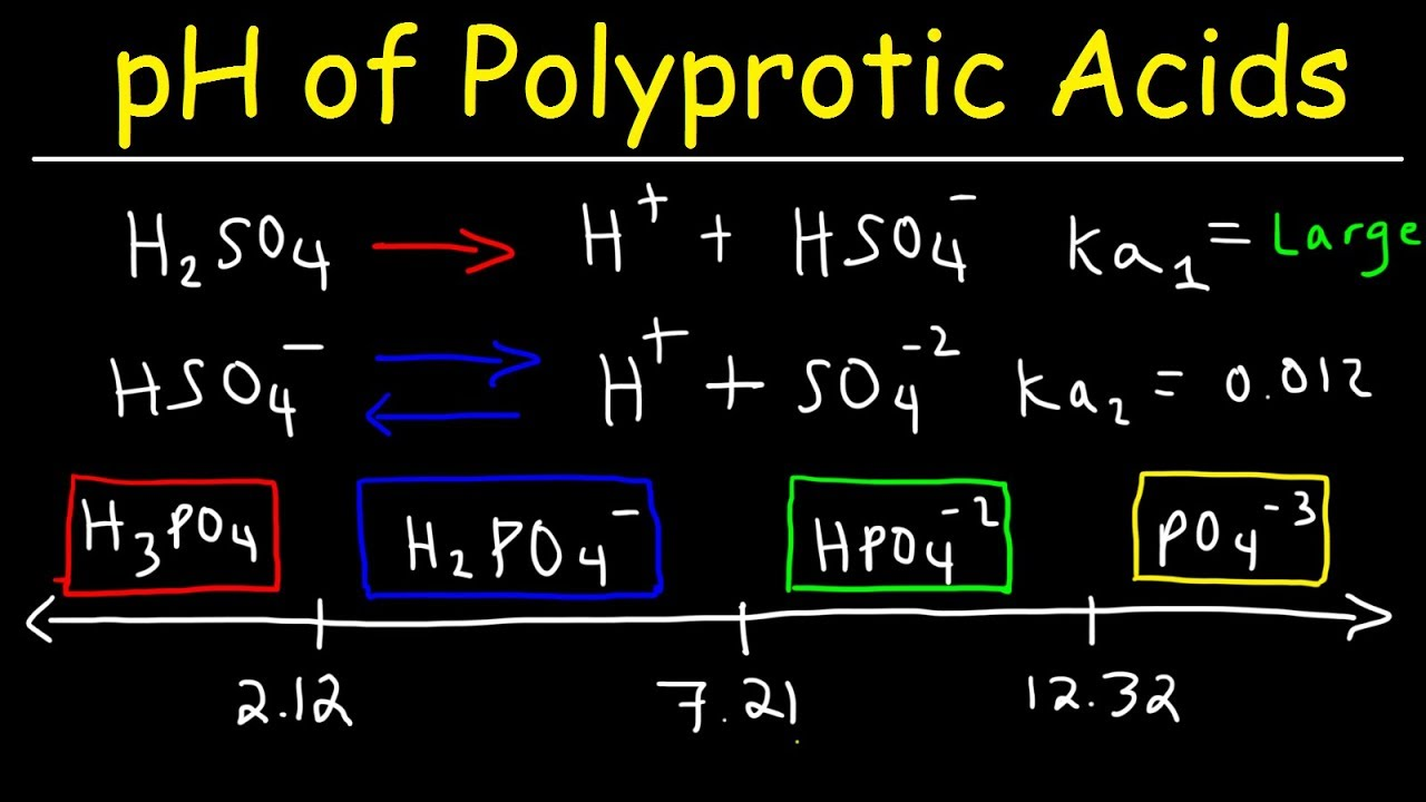 polyprotic acid base equilibria problems, ph calculations given ka1 Acid vs Base polyprotic acid base equilibria problems, ph calculations given ka1, ka2 \u0026 ka3 ice tables