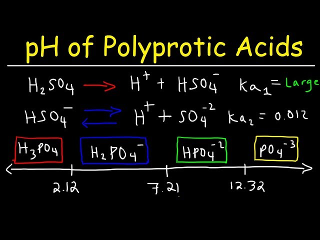 Polyprotic Acid Base Equilibria Problems, pH Calculations Given Ka1, Ka2 & Ka3 - Ice Tables