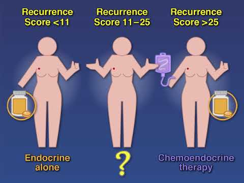 Chemotherapy and Recurrence in Breast Cancer