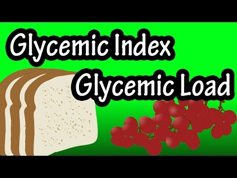 What Is The Glycemic Index - What Is Glycemic Load - Glycemic Index Explained - Glycemic Index Diet