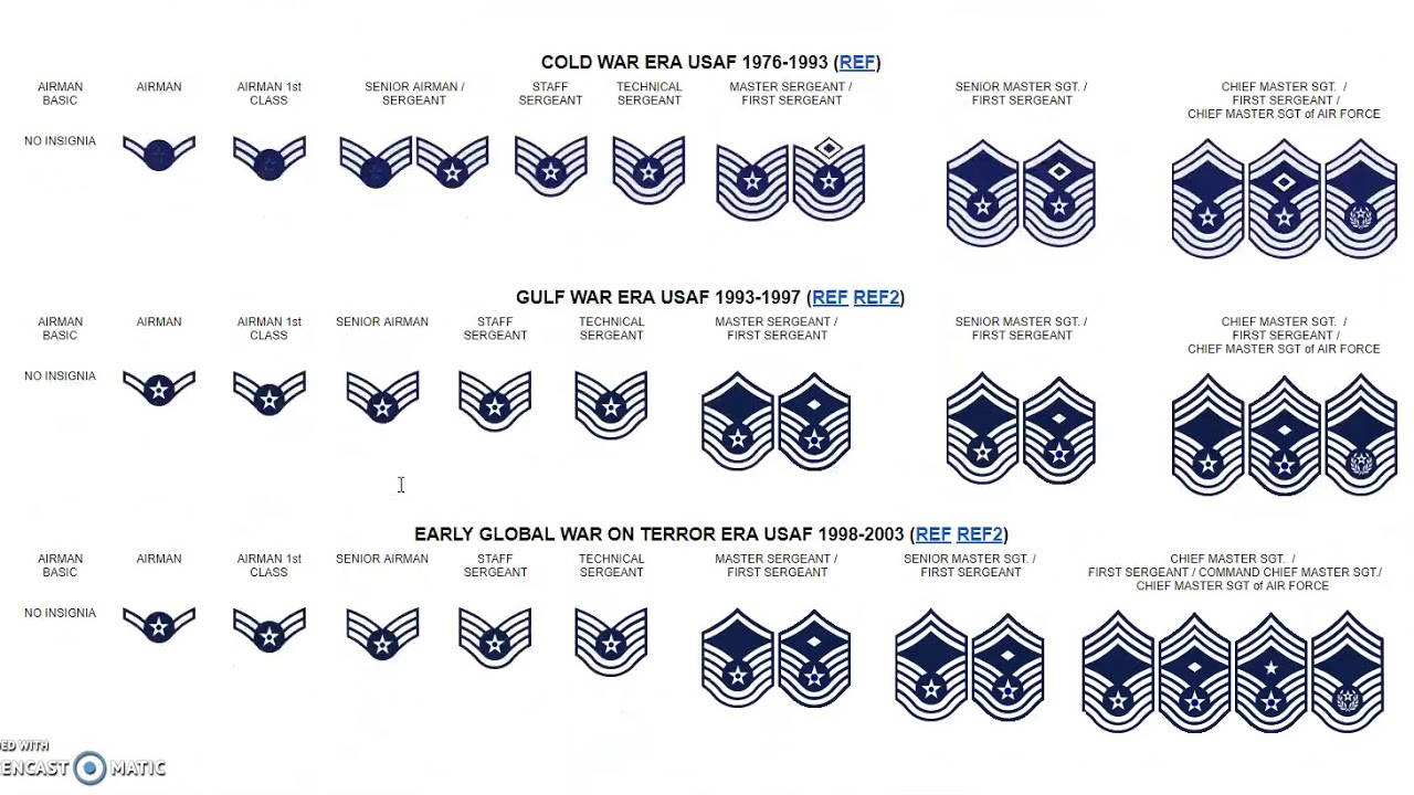 Image result for U.S. Air Force Ranks