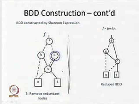 Mod 06 Lec 01 Binary Decision Diagram Introduction And Construction