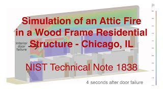 Simulation of an Attic Fire in a Wood Frame Residential Structure--Chicago