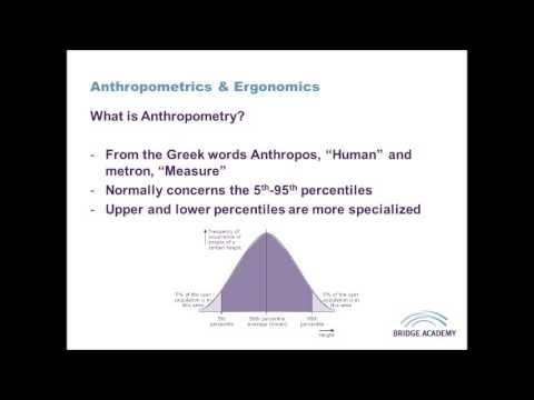 Ergonomics, Anthropometrics And Inclusive Design - (pages 132-135)